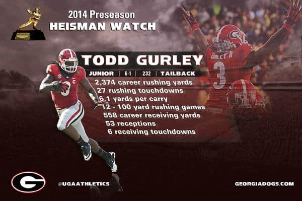 Todd Gurley 2014